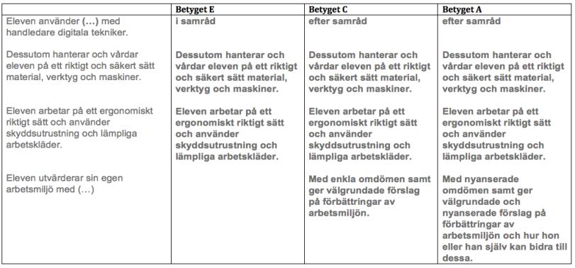 utvecklingsschema progression 4